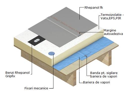 diagram-mechanically-fixed