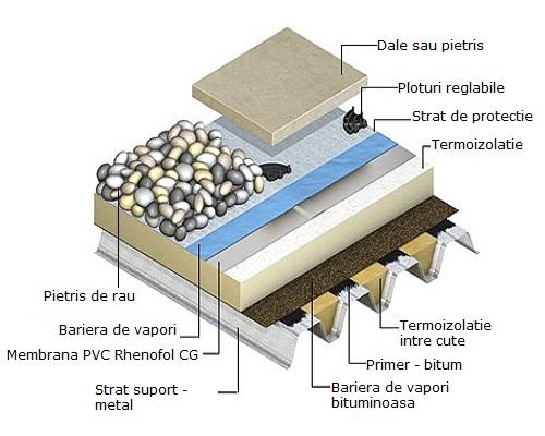 diagram-rhenofol-ballasted