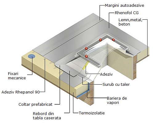 diagram-rhenofol-rooflight