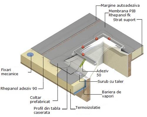 diagram-rooflight