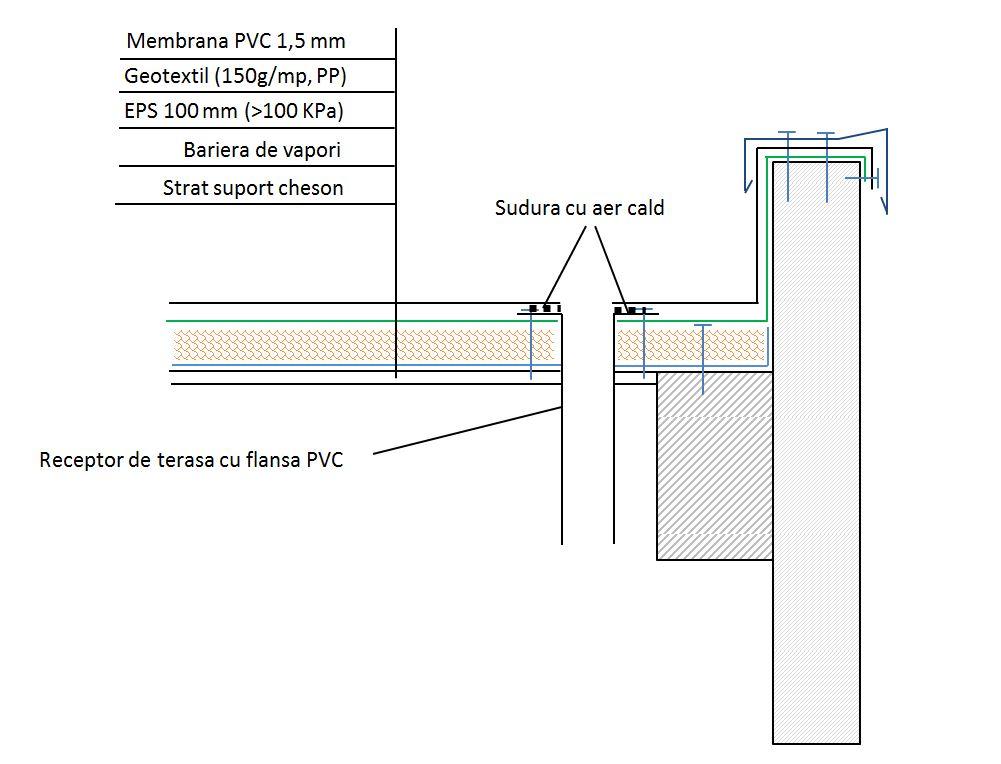 Cheson prindere mecanica detaliu parapet